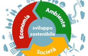 Il Piano operativo per la sostenibilità (POS)